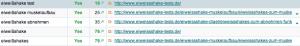rankings-eiweissshake-tests